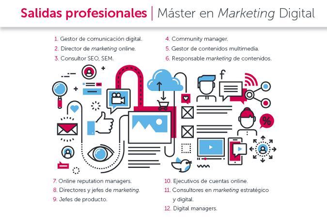 Investigando sobre marketing digital y comercio electrónico