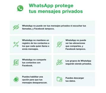 requisitos de whatsapp