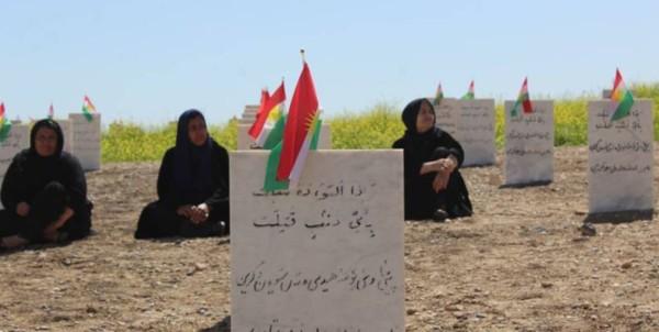 Figura. Exterminio kurdo. Fuente: ANF