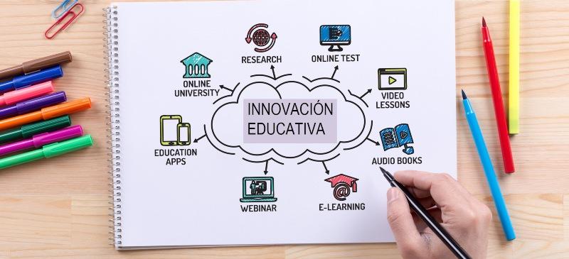Herramientas plasmadas en un papel que se aplican a innovación educativa