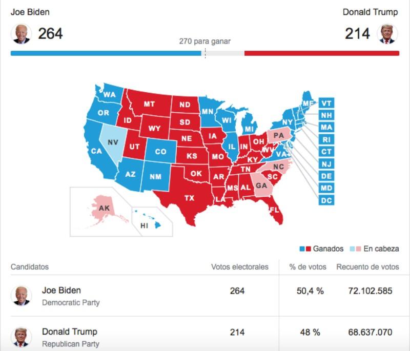 Mapa electoral de Estados Unidos