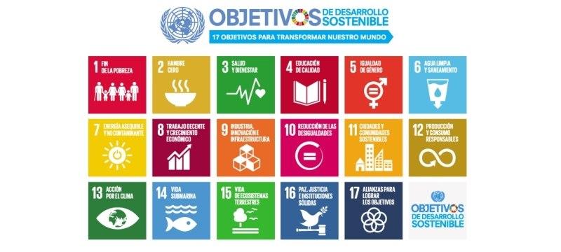 objetivos de desarrollo sostenible en prevención de riesgos laborales