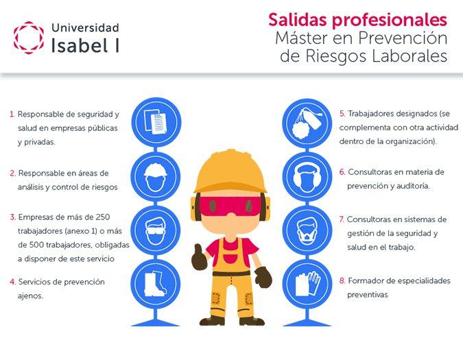 Salidas profesionales Máster en Prevención de Riesgos Laborales
