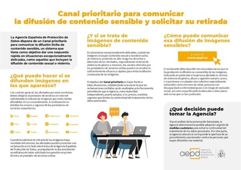 Infografía sobre la agencia de protección de datos