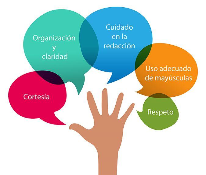 Buenas Prácticas Foros Universidad Isabel I