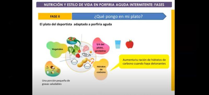 Los hidratos de carbono son fundamentales para aminorar los efectos de la porfiria