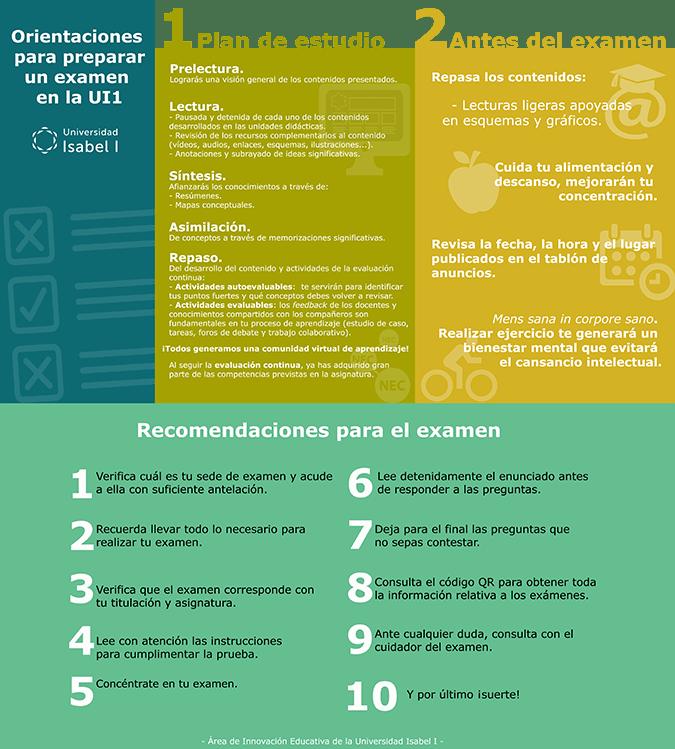 Orientaciones para preparar un examen en la UI1